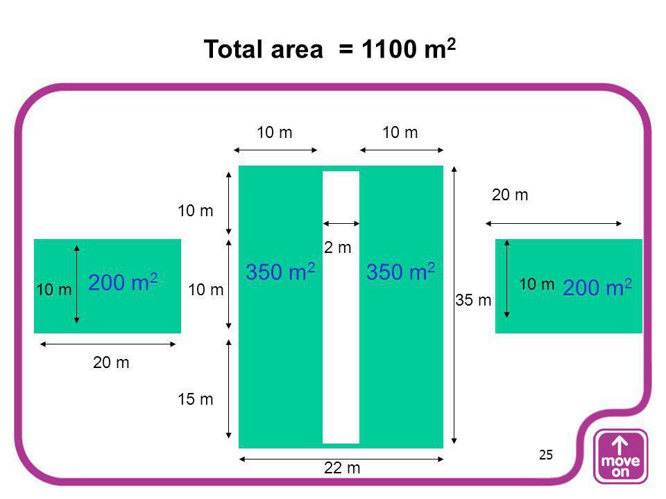 Total area = 1100 m2 10 m. 10 m. 20 m. 10 m. 2 m. 350 m2. 350 m2. 200 m2. 10 m. 200 m2. 10 m.