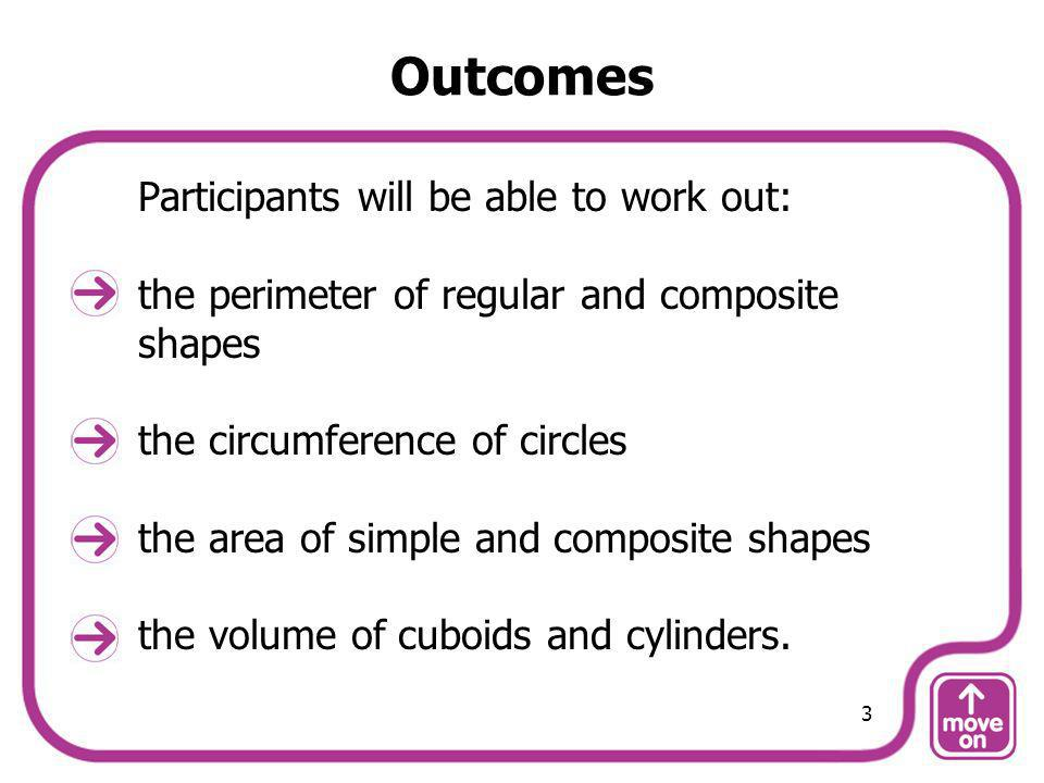 Outcomes Participants will be able to work out: