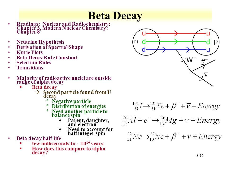 relationship between alpha decay and beta neutrino
