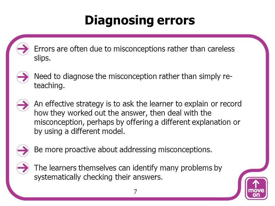 Diagnosing errors Errors are often due to misconceptions rather than careless slips.