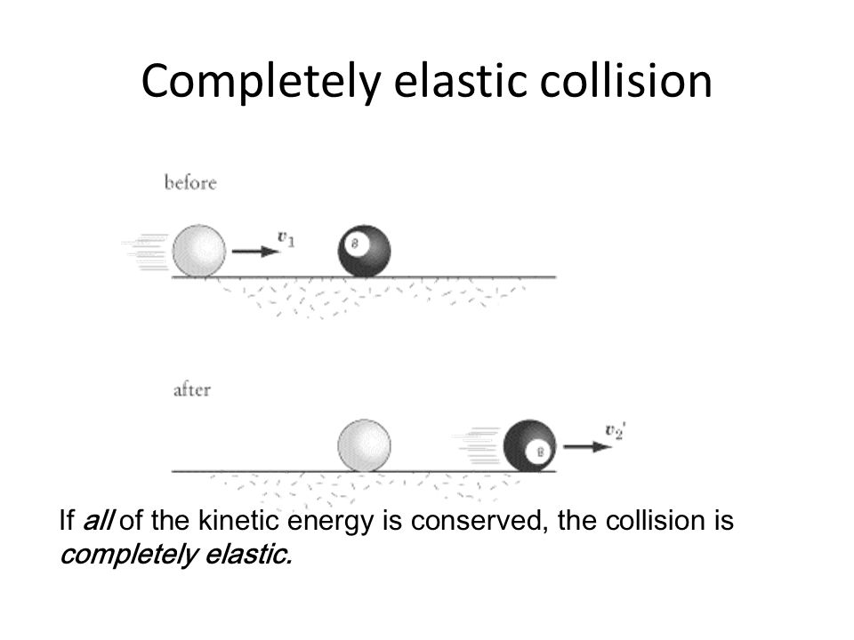 inelastic collision Now, let us turn to the second type of collision an inelastic collision is one in  which objects stick together after impact, and kinetic energy is not conserved.
