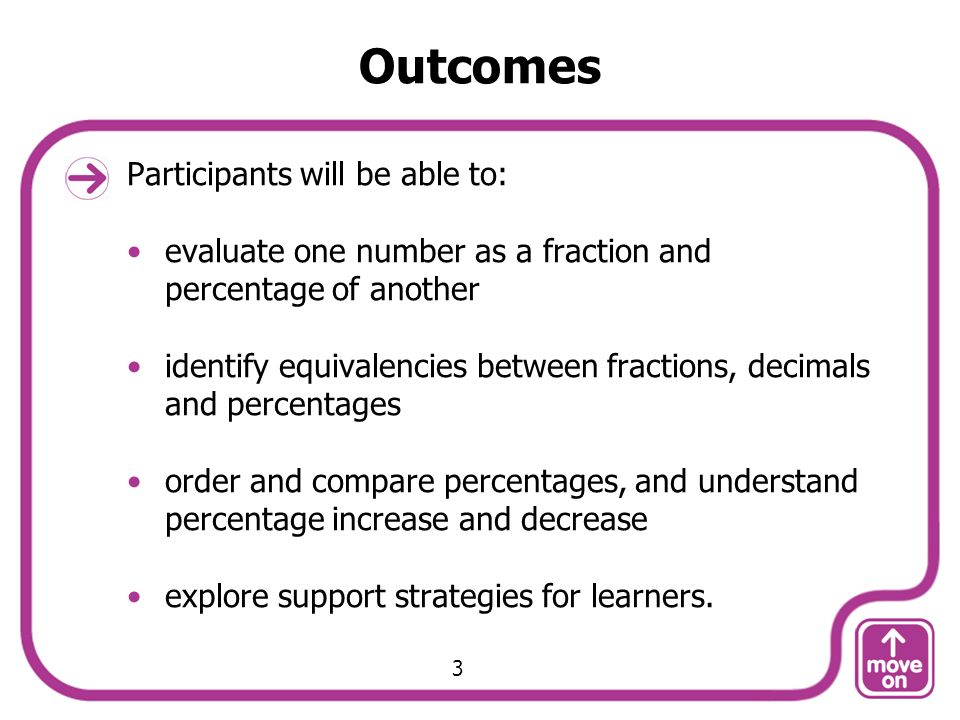 Outcomes Participants will be able to: