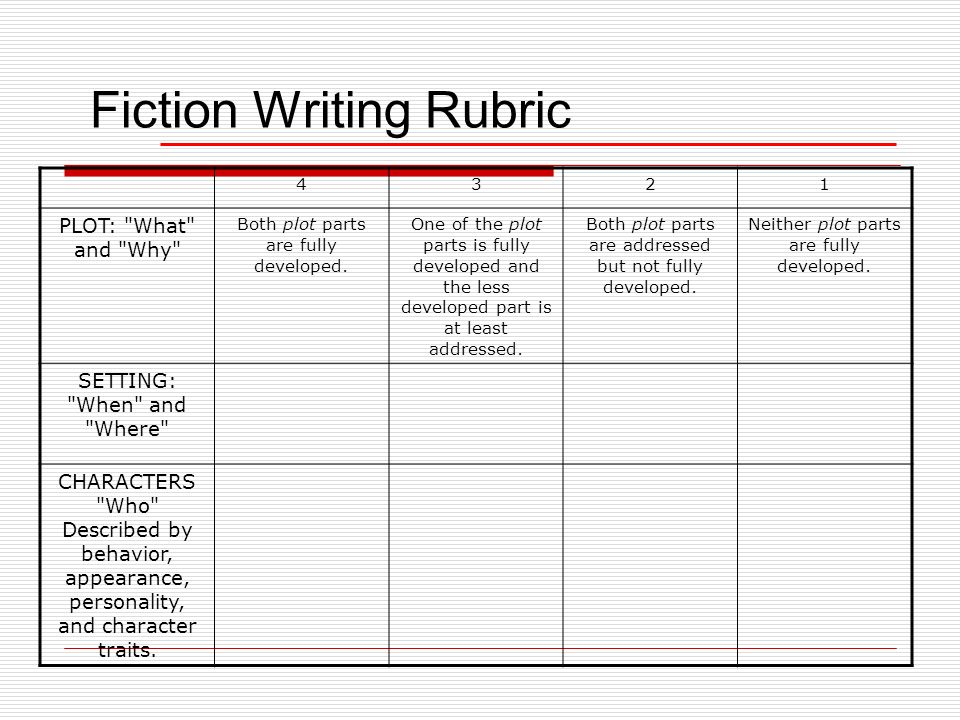essay fiction writing What this handout is about this handout describes some steps for planning and writing papers about fiction texts for information on writing about other kinds of.