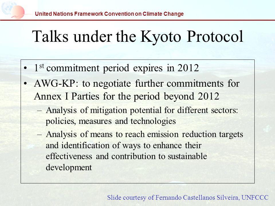 Talks under the Kyoto Protocol
