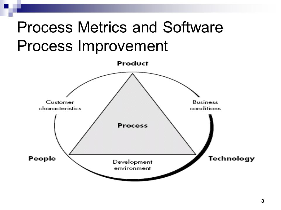 software process and project metrics A software metric is a standard of measure of a degree to which a software system or process possesses some property even if a metric is not a measurement (metrics are functions, while.
