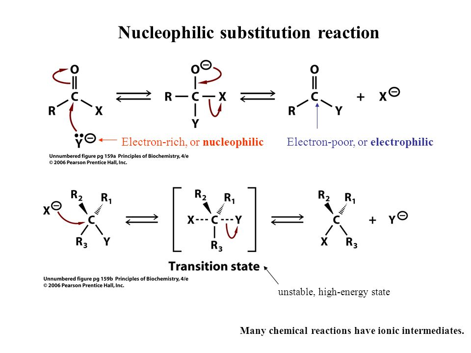 title nucleophillic substitution reaction