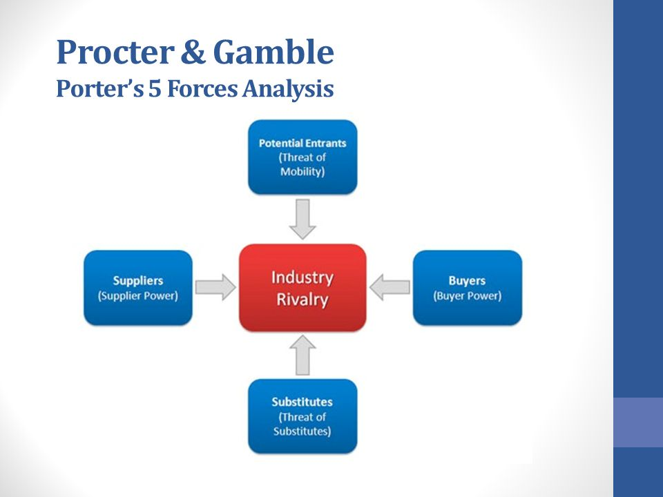 internal analysis of procter and gamble Procter & gamble co analysis of procter and gamble ¢¡ world s consumers mission statement: to provide branded products and services of superior quality and value that improves the lives of the world s consumers.
