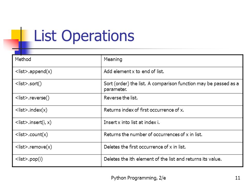 arrays lists in python   ppt video online download