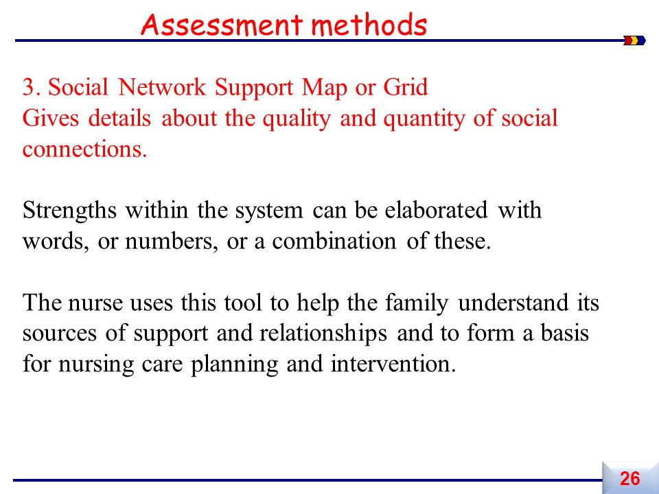 how to map a patient social support network