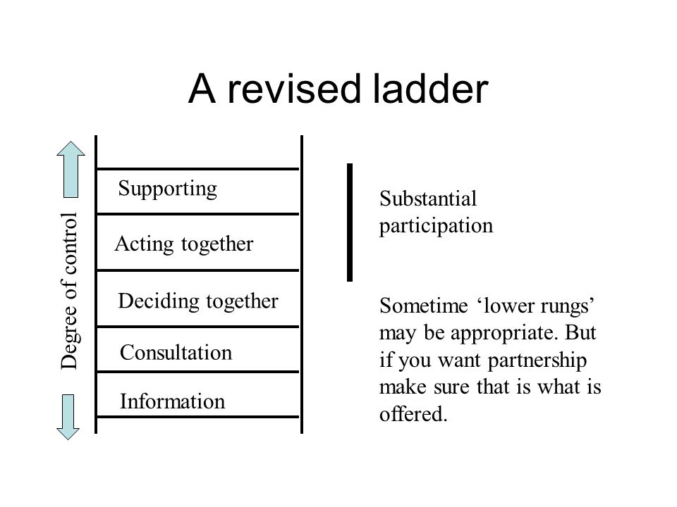A revised ladder Supporting Substantial participation Acting together
