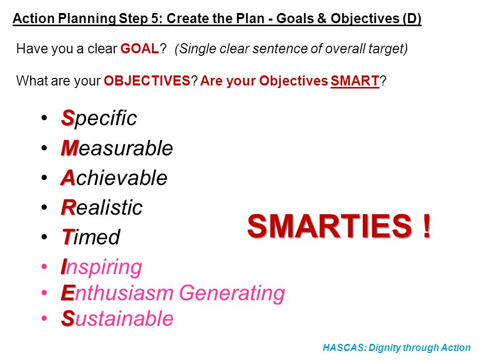 SMARTIES ! Specific Measurable Achievable Realistic Timed Inspiring