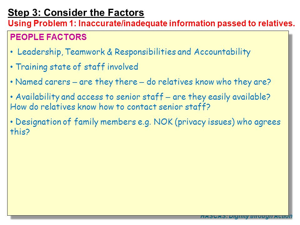 Step 3: Consider the Factors