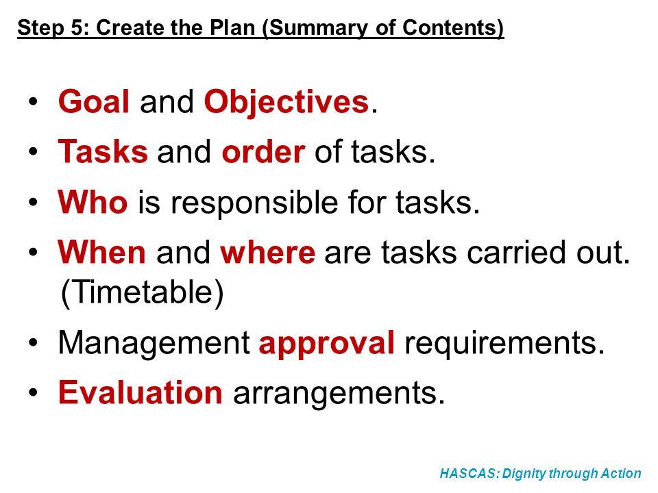 Tasks and order of tasks. Who is responsible for tasks.