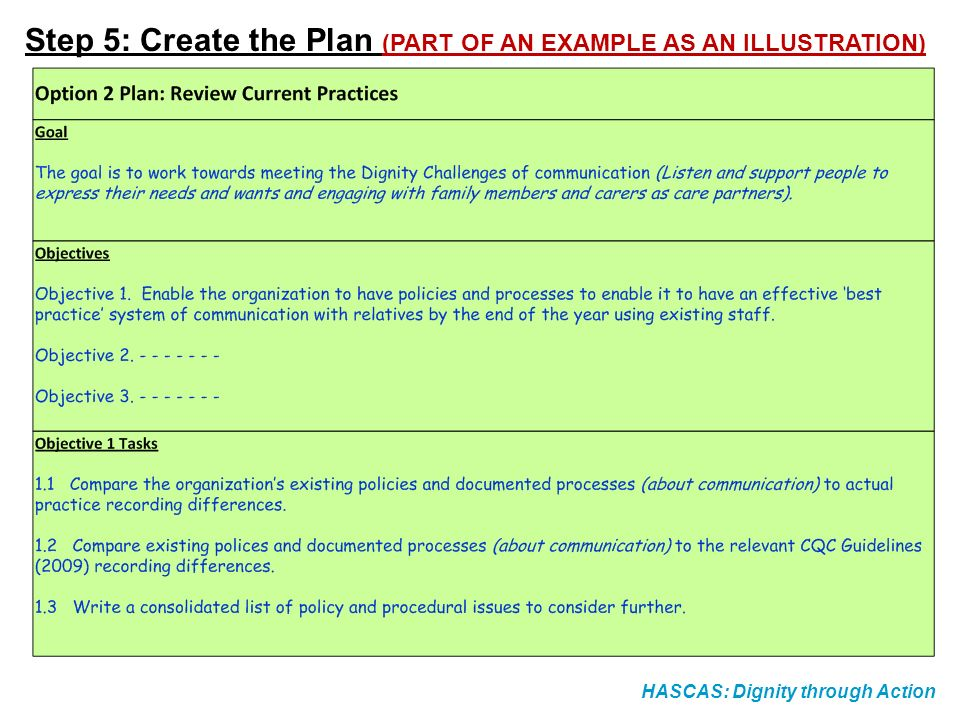 Step 5: Create the Plan (PART OF AN EXAMPLE AS AN ILLUSTRATION)