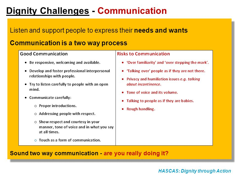 Dignity Challenges - Communication