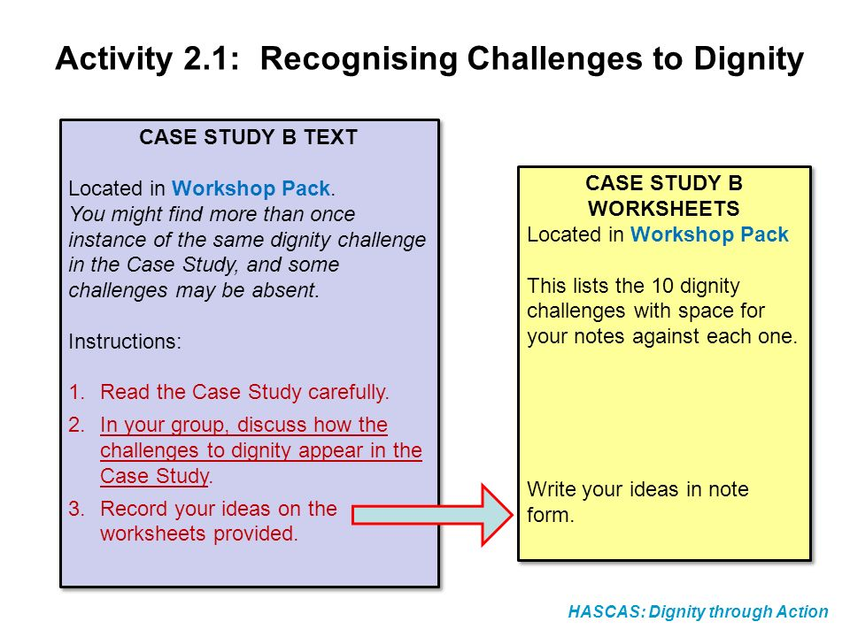 Activity 2.1: Recognising Challenges to Dignity