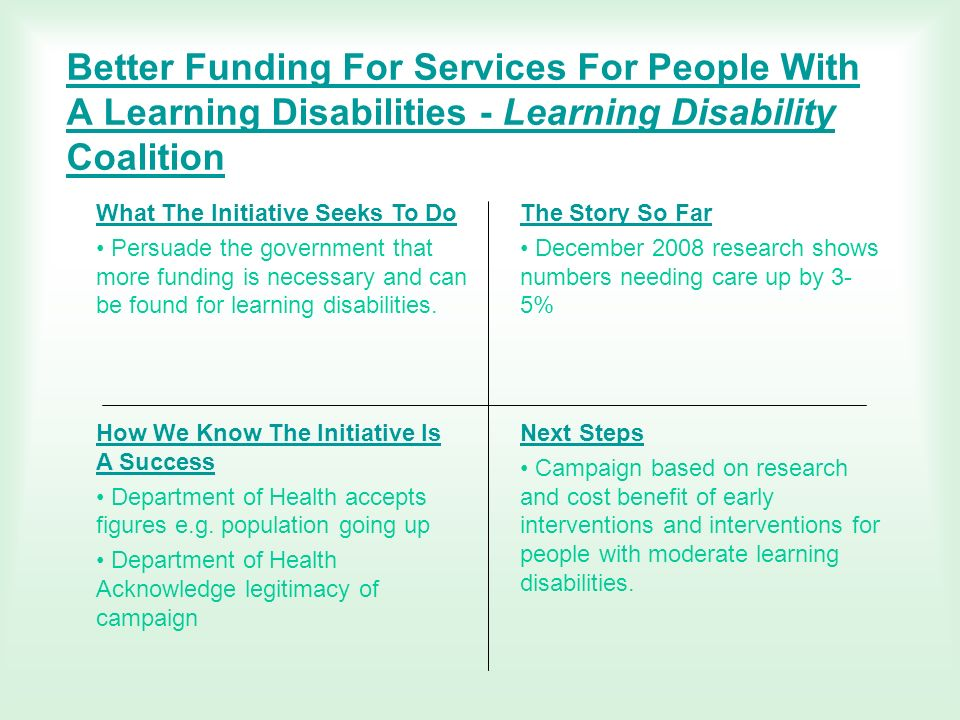 Better Funding For Services For People With A Learning Disabilities - Learning Disability Coalition