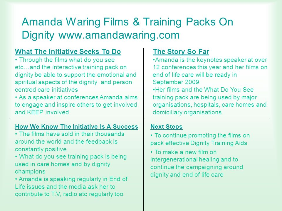 Amanda Waring Films & Training Packs On Dignity www.amandawaring.com