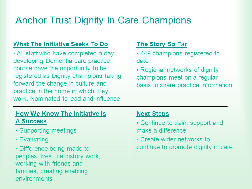 Anchor Trust Dignity In Care Champions