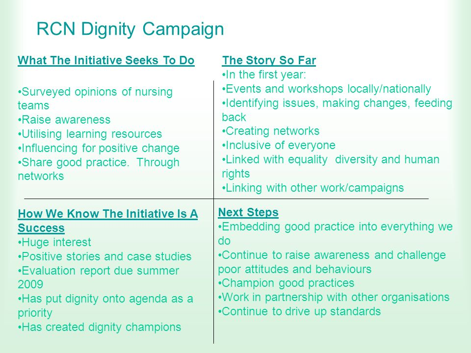 RCN Dignity Campaign What The Initiative Seeks To Do