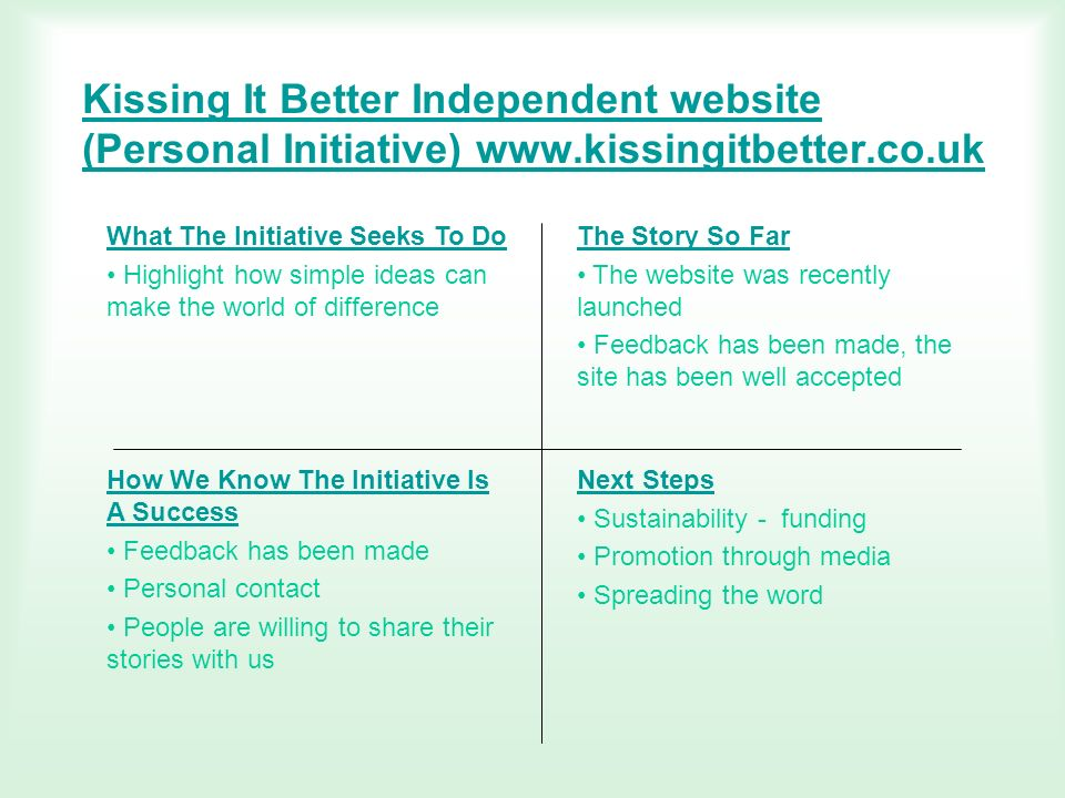 Kissing It Better Independent website (Personal Initiative) www