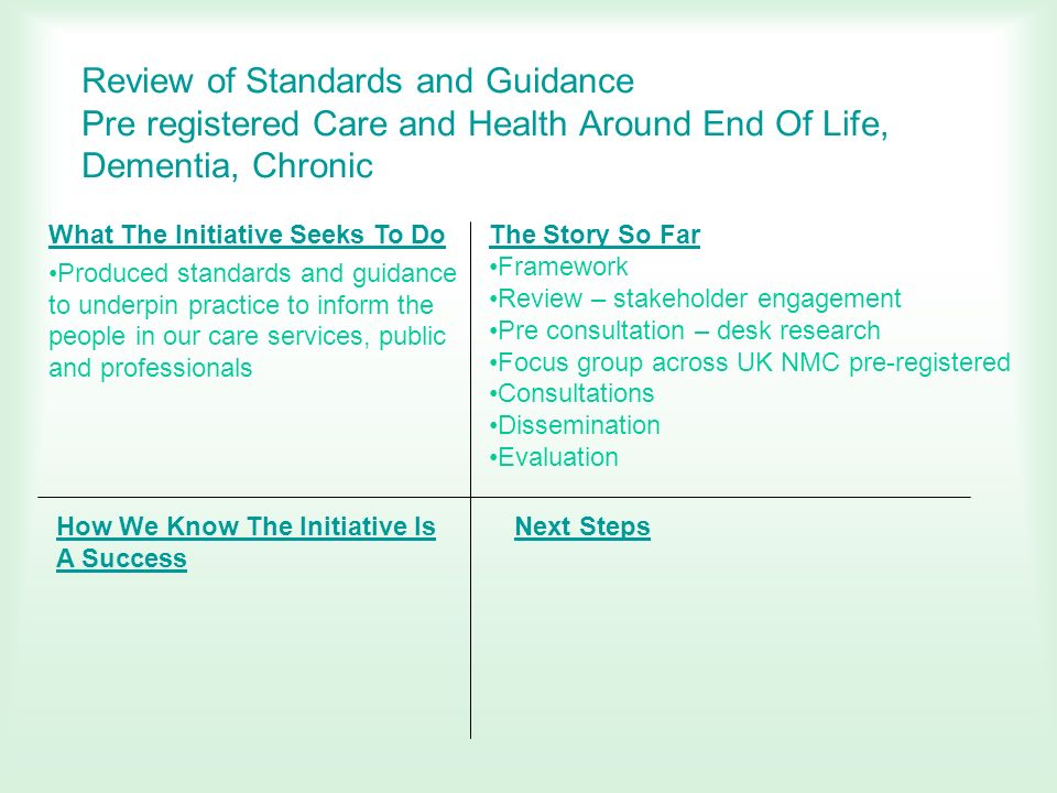 Review of Standards and Guidance Pre registered Care and Health Around End Of Life, Dementia, Chronic