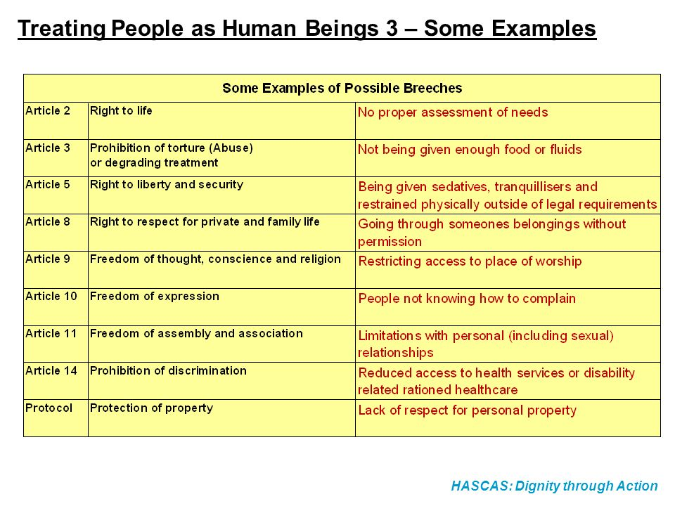 Treating People as Human Beings 3 – Some Examples