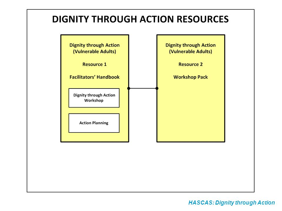 HASCAS: Dignity through Action