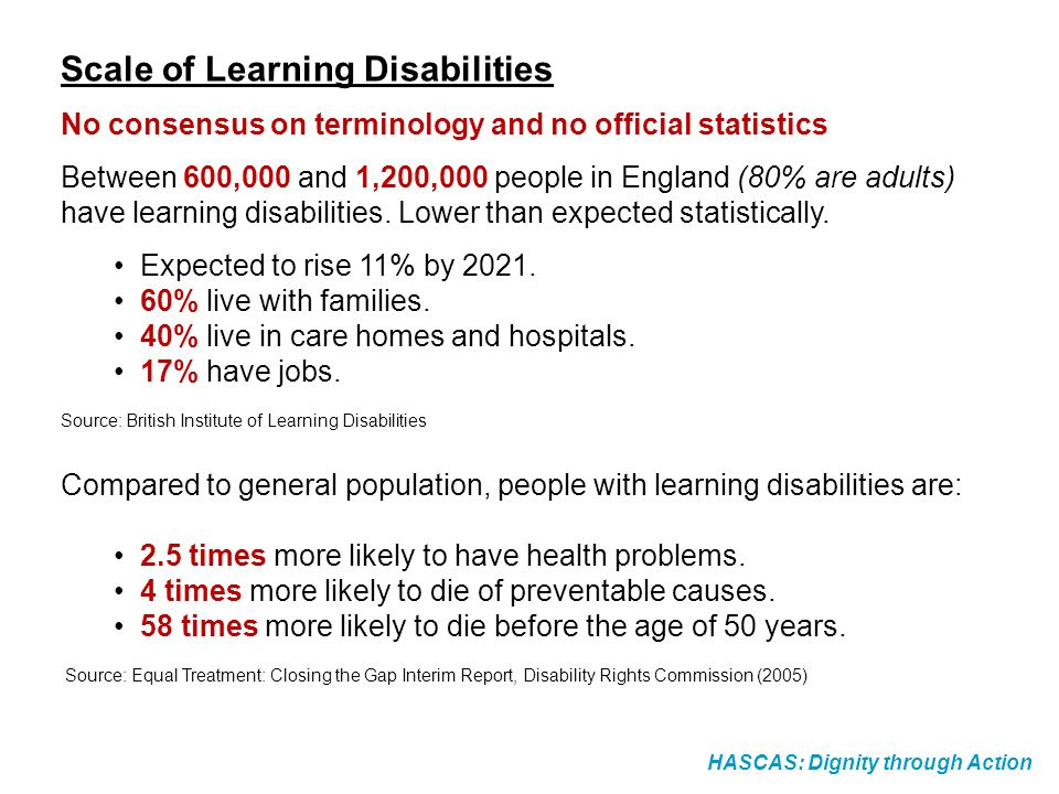 Scale of Learning Disabilities
