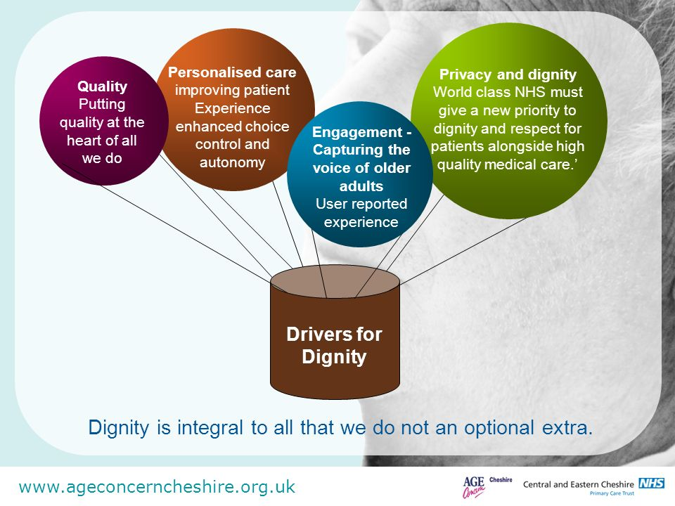 Dignity is integral to all that we do not an optional extra.
