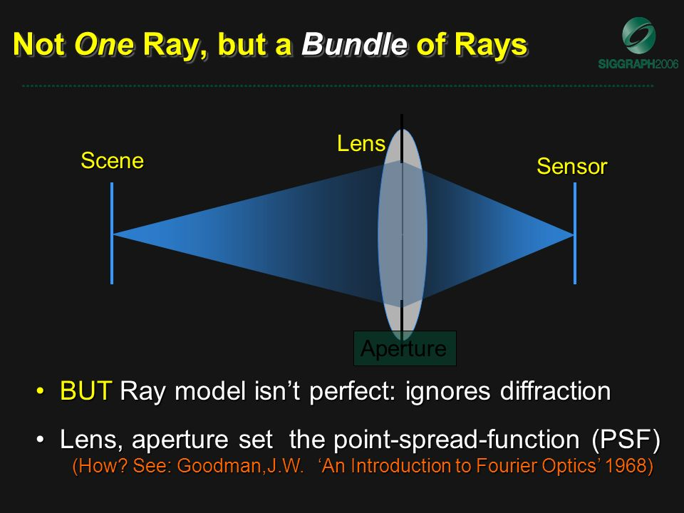an introduction to the analysis of the ray optics A short summary of 's geometric optics this free synopsis covers all the crucial  plot points of geometric optics.