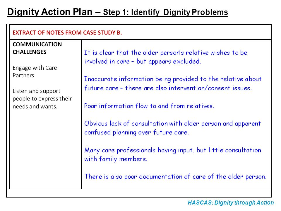 Dignity Action Plan – Step 1: Identify Dignity Problems