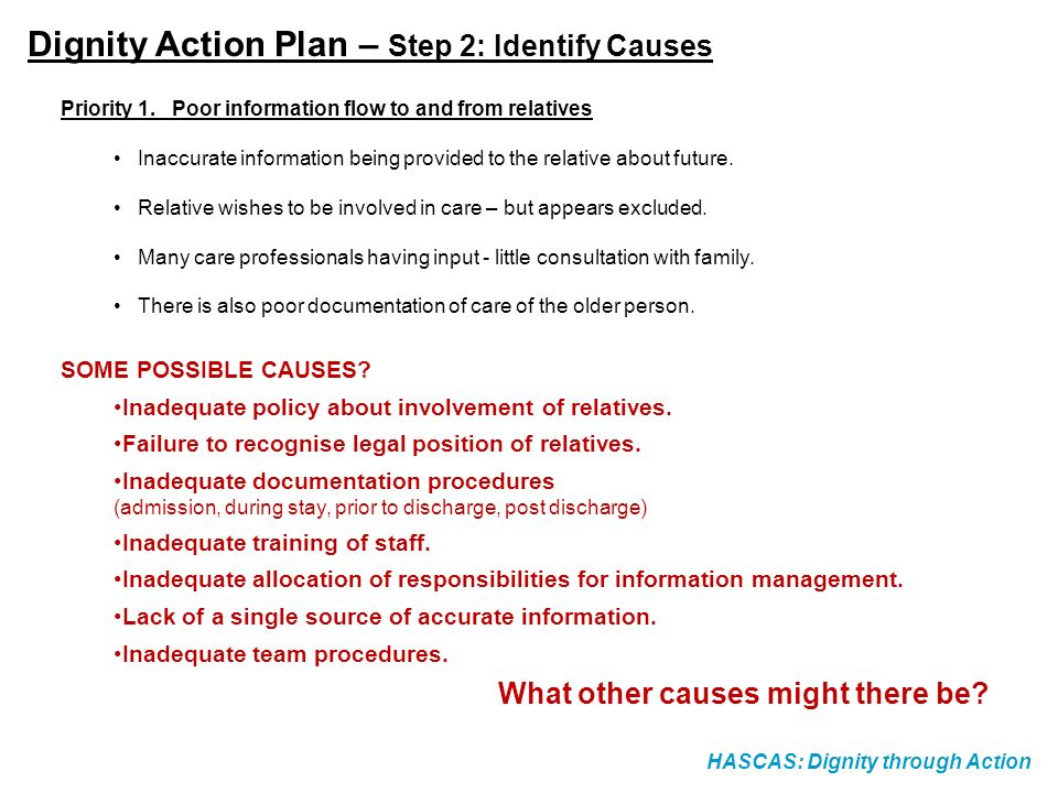 Dignity Action Plan – Step 2: Identify Causes