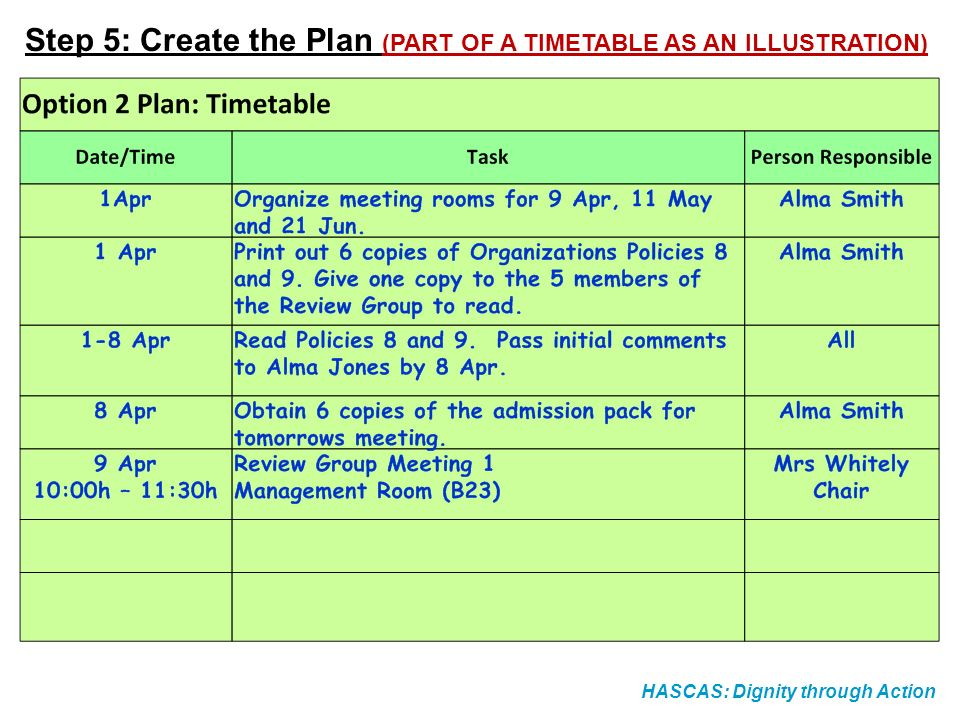 Step 5: Create the Plan (PART OF A TIMETABLE AS AN ILLUSTRATION)