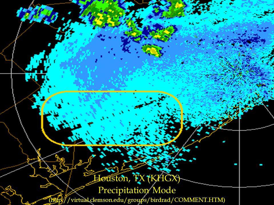 Basic Principles of Weather Radar - ppt video online download