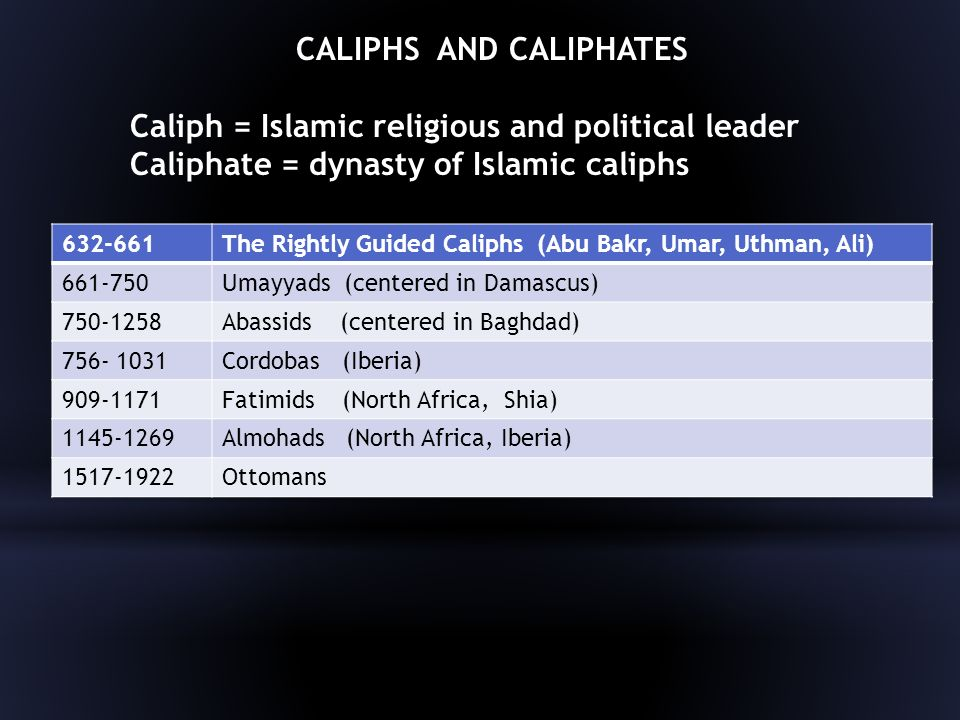 CALIPHS AND CALIPHATES