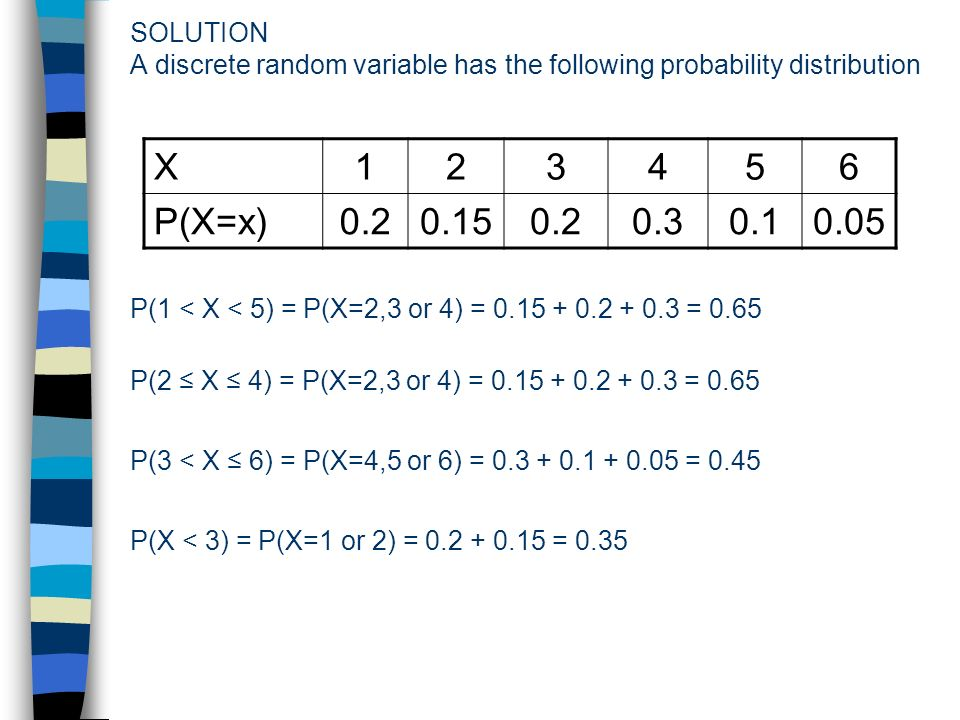 SOLUTION A discrete random variable has the following probability distribution