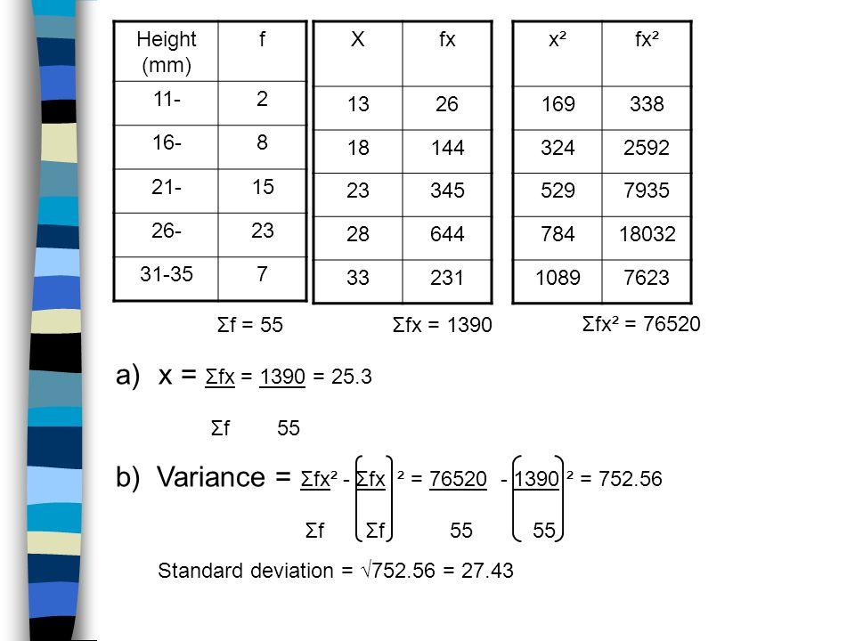 b) Variance = Σfx² - Σfx ² = 76520 - 1390 ² = 752.56 Σf Σf 55 55