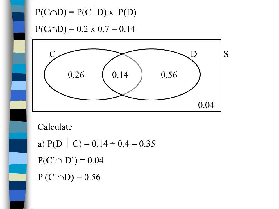 P(CD) = P(CD) x P(D) P(CD) = 0.2 x 0.7 = 0.14. C. D. 0.14. 0.26. 0.56. S. 0.04. Calculate.