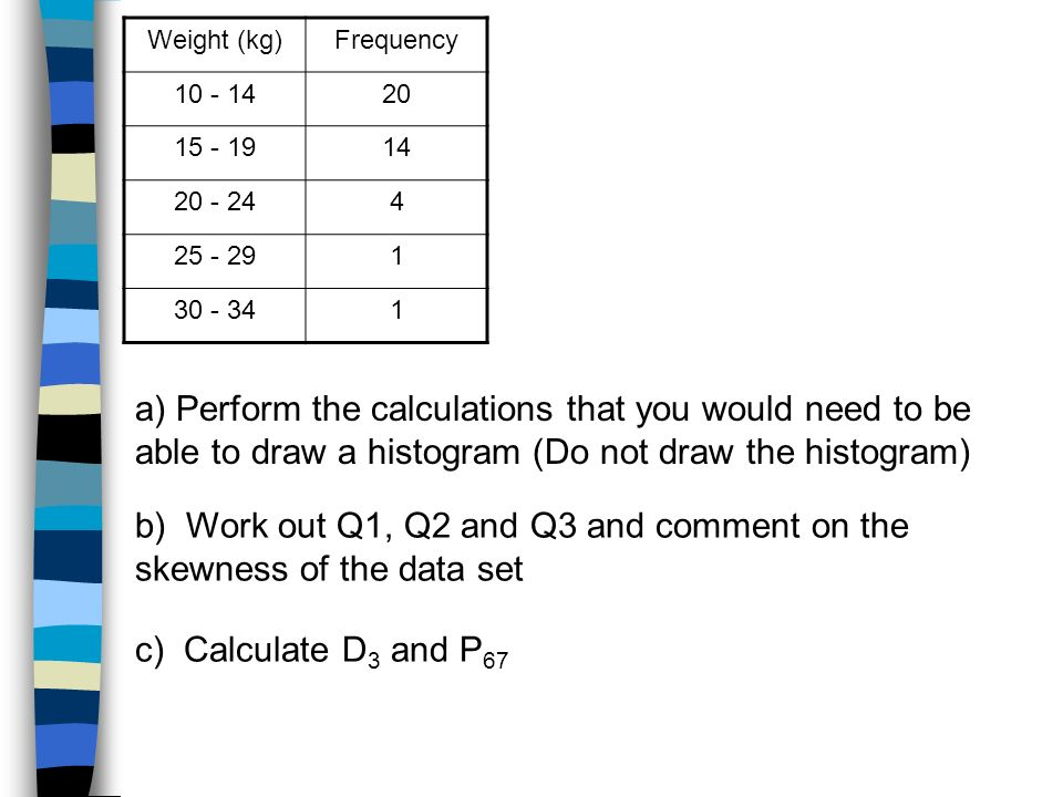 b) Work out Q1, Q2 and Q3 and comment on the skewness of the data set
