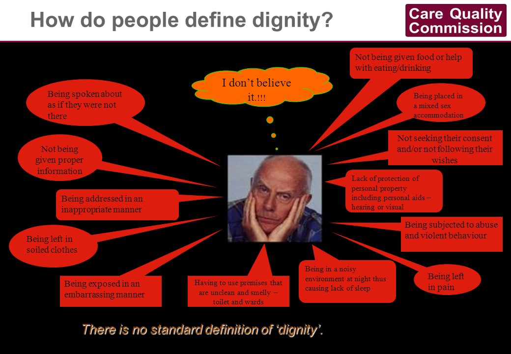 How do people define dignity