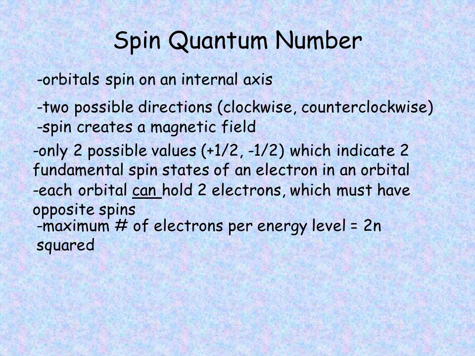 Spin Quantum Number -orbitals spin on an internal axis