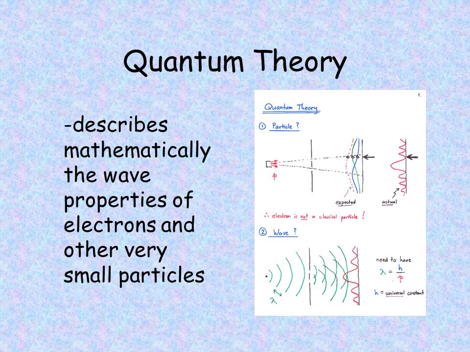 Quantum Theory -describes mathematically the wave properties of electrons and other very small particles.
