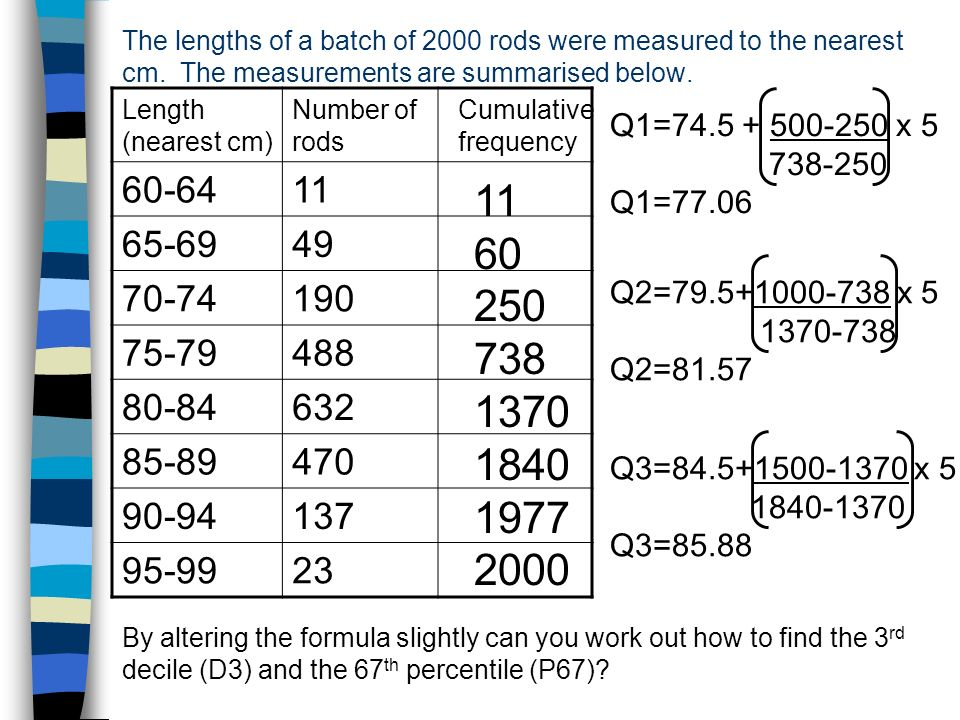 The lengths of a batch of 2000 rods were measured to the nearest cm
