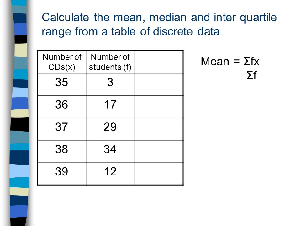 Calculate the mean, median and inter quartile range from a table of discrete data