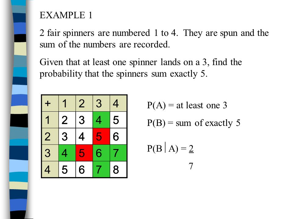 EXAMPLE 1 2 fair spinners are numbered 1 to 4. They are spun and the sum of the numbers are recorded.