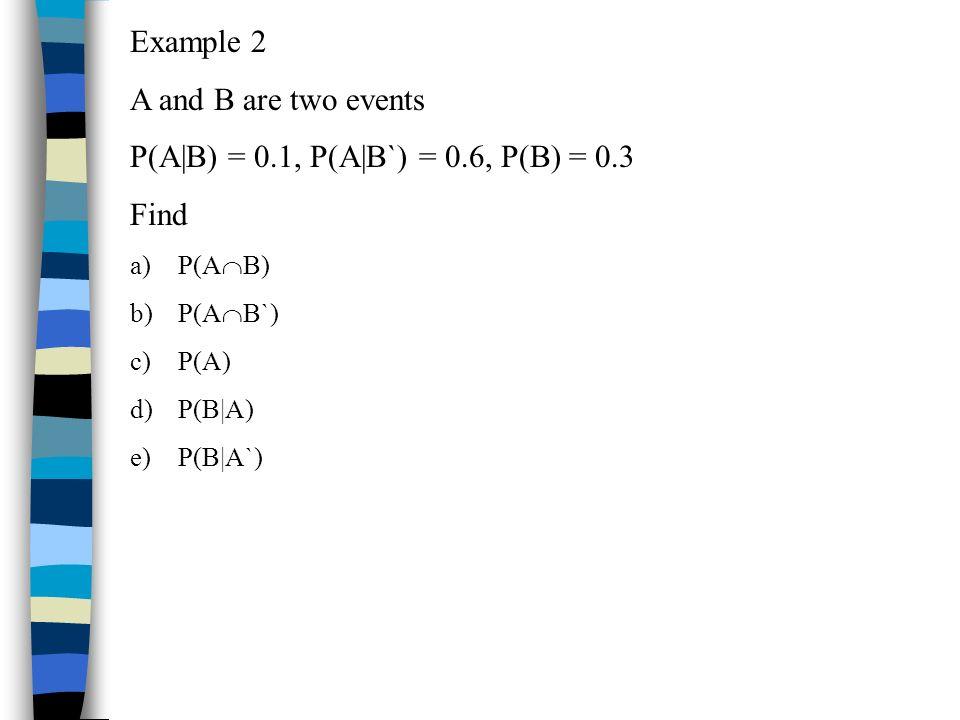 P(A|B) = 0.1, P(A|B`) = 0.6, P(B) = 0.3 Find