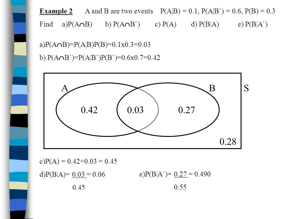 Example 2 A and B are two events P(A|B) = 0. 1, P(A|B`) = 0