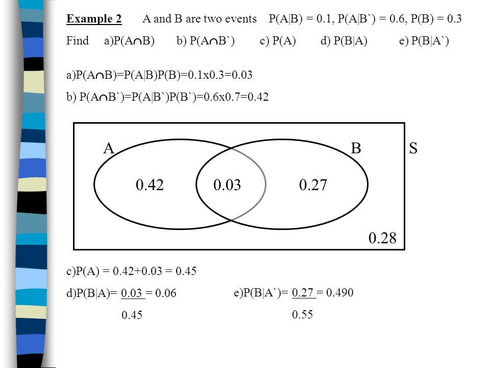 Example 2 A and B are two events P(A|B) = 0. 1, P(A|B`) = 0