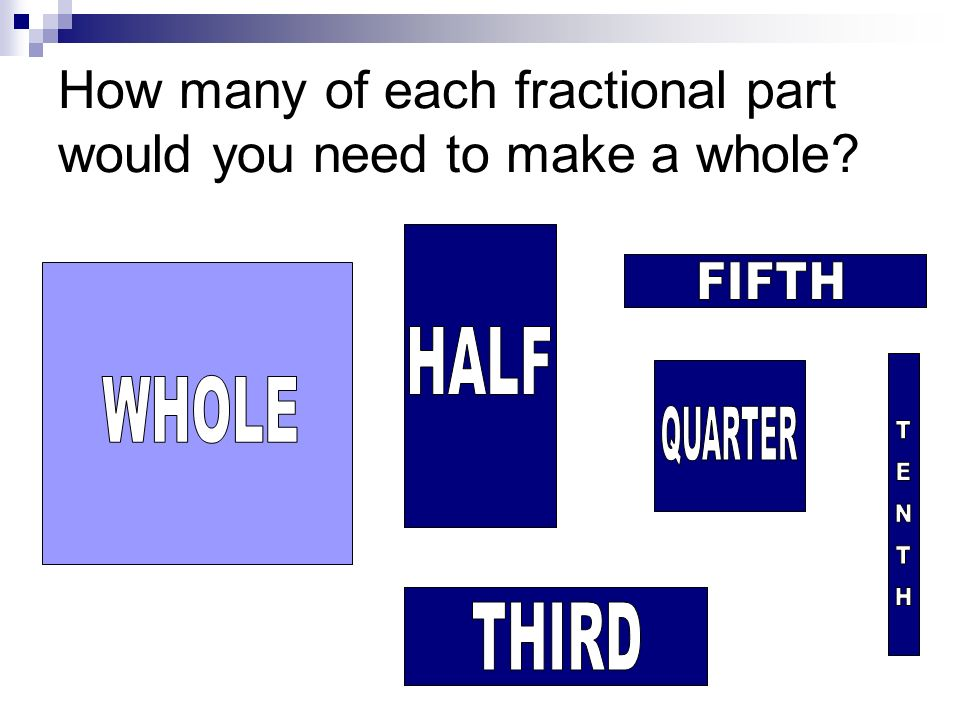 How many of each fractional part would you need to make a whole